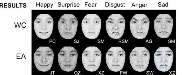 Expressions faciales