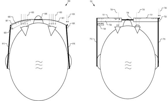 Google Patents Pay Per Gaze
