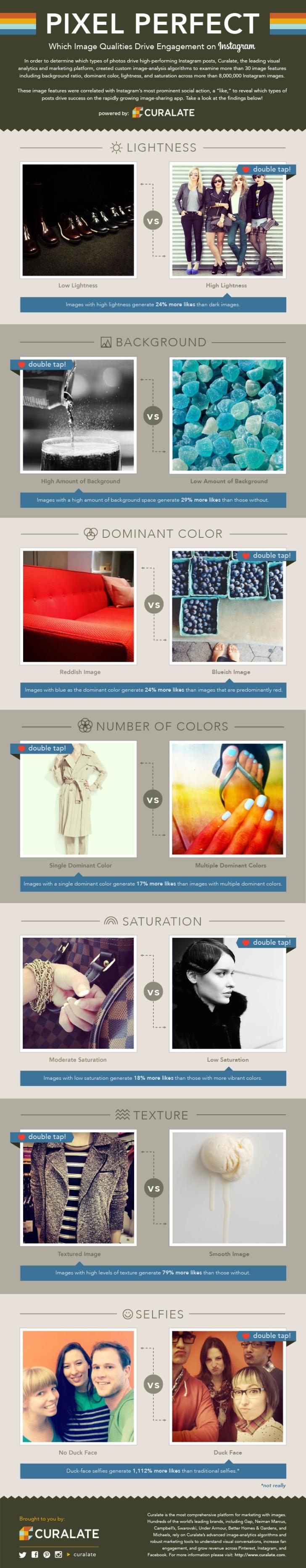 Instagram - Infographie