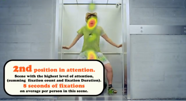 Neuromarketing - Gangnam Style - 1