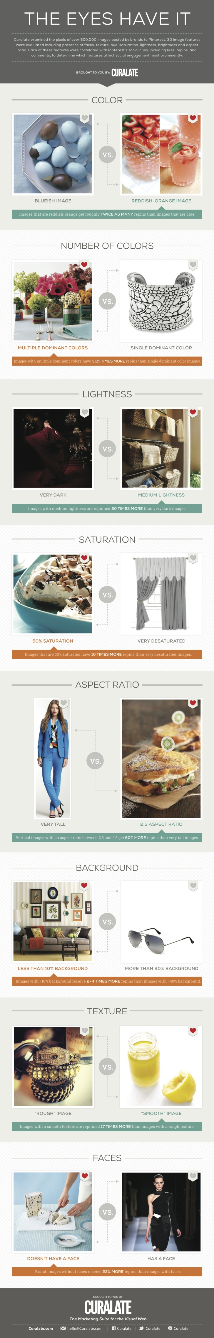 Pinterest - Infographie